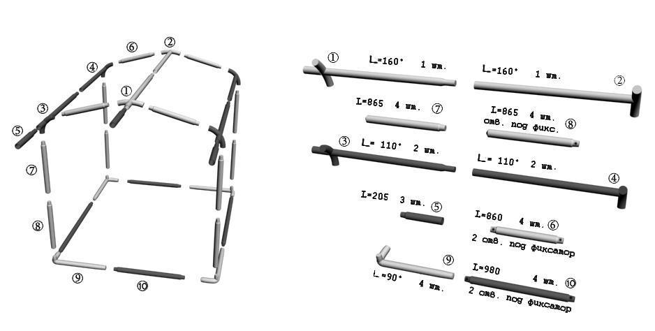 Схема сборки торговой палатки Митек Домик 2x2 из квадратной трубы ⊡20х20 мм