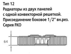 Радиатор Kermi FKO 12 300х400