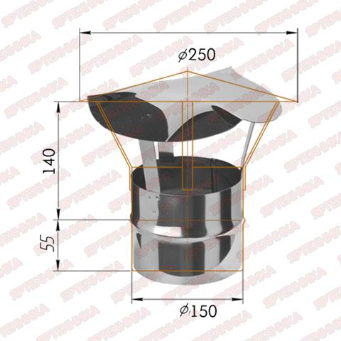 Зонт-К d150мм (430/0.5мм) Ferrum