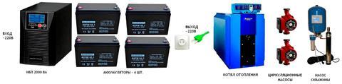 Комплекты для котла и дома Gewald Electric 2000VA na 7h - фото 1