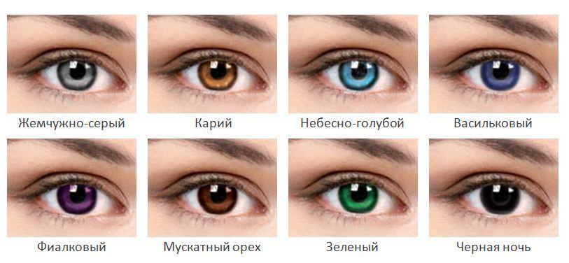 cba648bd4528 Цветные контактные линзы на три месяца Офтальмикс Colors (Офтальмикс ...