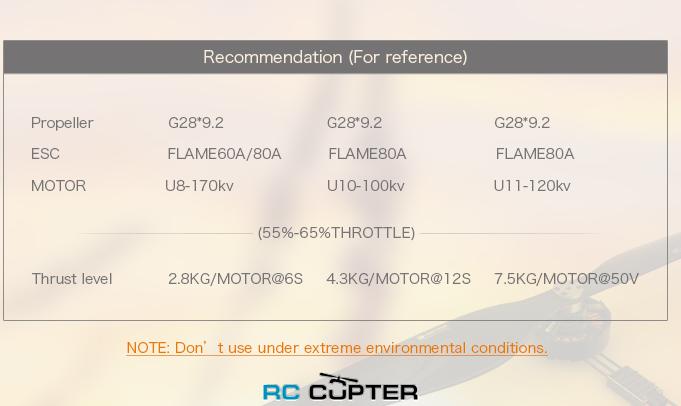 Рекомендуемая конфигурация propeller-karbonovyy-tselnyy-g-28x92-t-motor-para