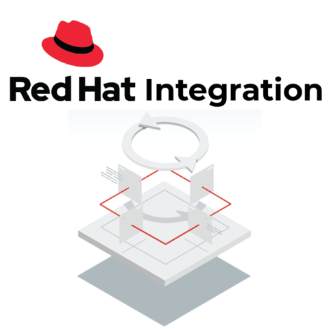 Red Hat Integration