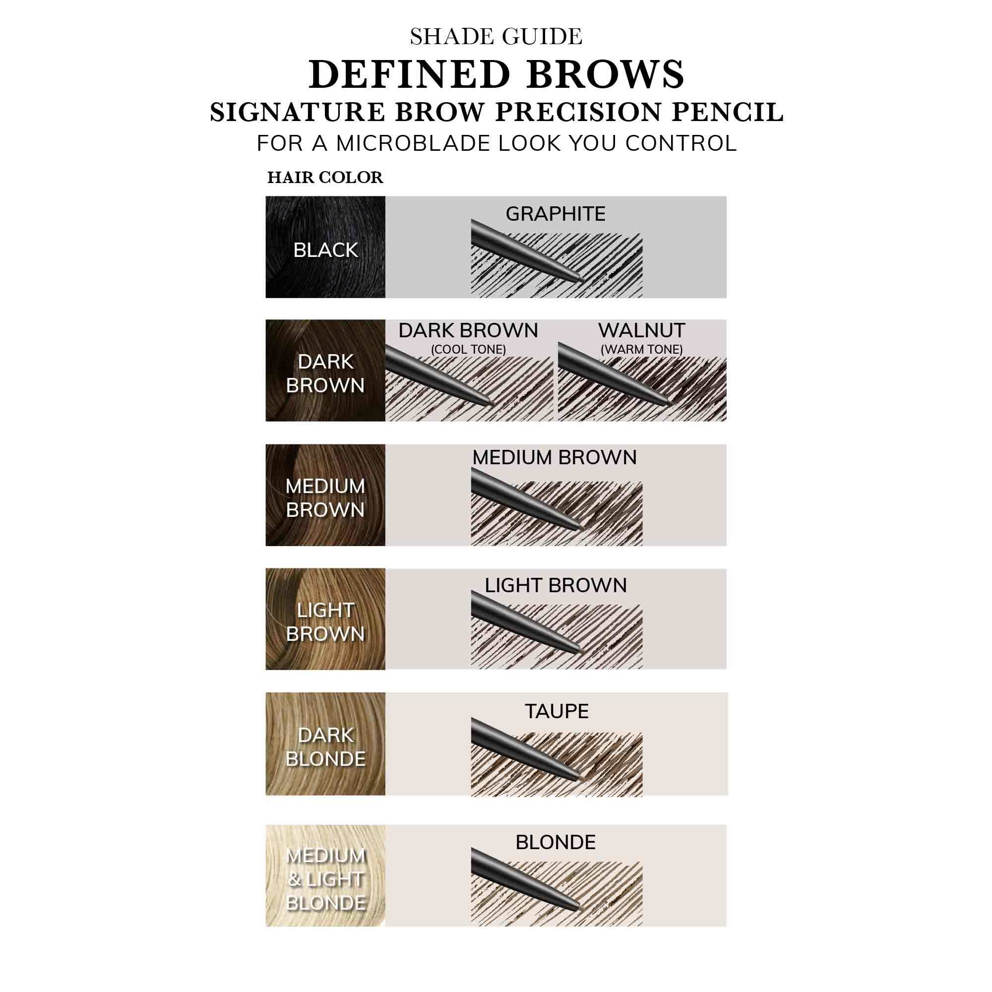 Карандаш для бровей Signature Brow Precision Pencil