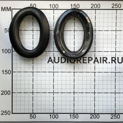 Размеры Sennheiser PXC450, PXC350