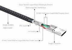 Кабель TIEGEM Fast Charging Cable Type-C 25cm (черный)