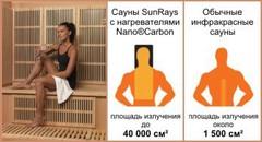 Инфракрасная сауна Beauty Trio (тип 2) SunRays  (3 места или 1 полулежа)