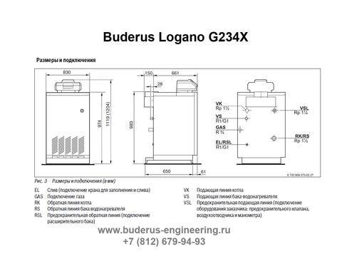 Buderus Logano G234-60 Газовый Напольный Чугунный Атмосферный котел (RU-TOP) Размеры подключения
