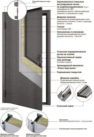 Стальные двери ЭКО-880-S,левая  DoorHan (Россия)