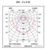 Фотометрия на аварийный светильник 2*8 IP65 EMX