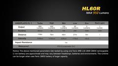 Налобный фонарь Fenix HL60R
