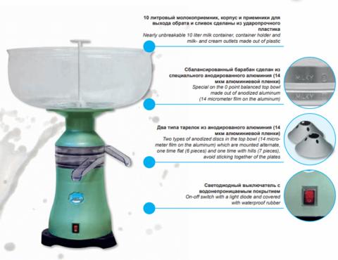 Бытовой сепаратор для молока Milky FJ 90, описание