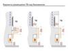 Рекомендации по установке биокаминов под ТВ