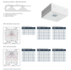 Фотометрические данные светодиодного аварийного светильника IP41 Lovato II Awex