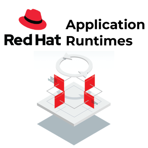 Red Hat Application Runtimes