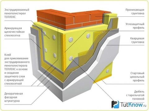 Техноплекс Carbon Eco 50мм