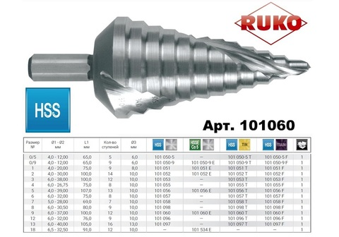 Сверло ступенчатое Ruko CBN (PG) HSS 6-37мм L100мм 12 ступеней 101060
