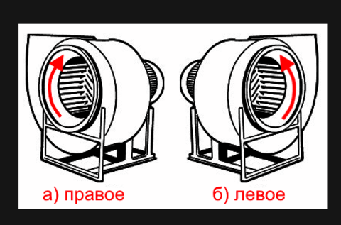 Вентилятор радиальный ВЦ 14-46 (ВР-300-45)-2,5 (0,75кВт/1500об) Среднего давления