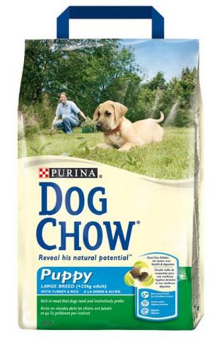 Dog Chow Для щенков крупных пород индейка (puppy-junior Large Breed) 14 кг