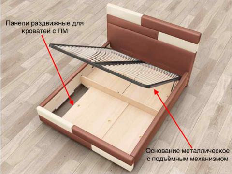 Панели раздвижные для кроватей с ПМ