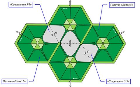 Соединение палаток 5/5 (салатовый PU1000)