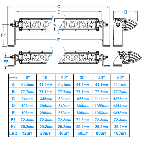Светодиодная балка   20 комбинированного  света Аврора  ALO-S1-20-P7E7J ALO-S1-20-P7E7J  фото-6