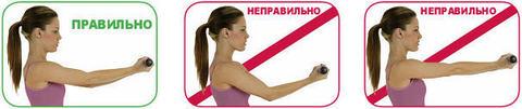 Тренажер для увеличения груди Easy Curves (Изи Курвс) увеличивает г...