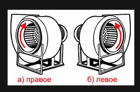 Вентилятор радиальный ВЦ 14-46 (ВР-300-45)-3,15 (0,37кВт/1000об) Среднего давления