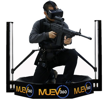Платформа виртуальной реальности MUEV360