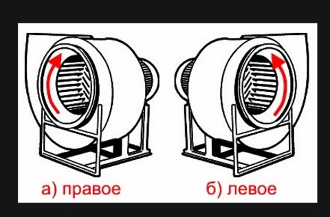 Вентилятор радиальный ВЦ 14-46 (ВР-300-45)-2,0 (1,1кВт/3000об) Среднего давления