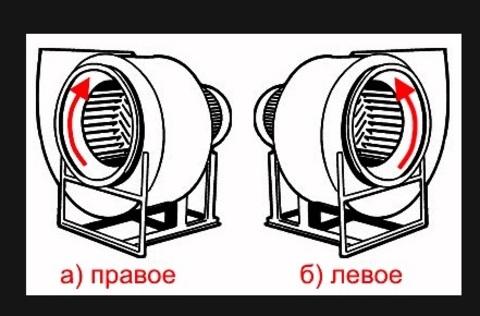 Вентилятор радиальный ВЦ 14-46 (ВР-300-45)-2,5 (7,5кВт/3000об) Среднего давления