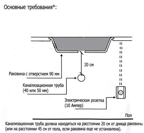 Измельчитель пищевых отходов In-Sink-Erator Evolution Supreme 100