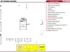 Цветной принтер Ricoh SP C840DN (407745)