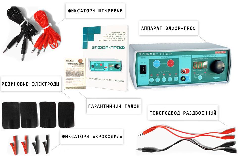 Аппарат для гальванизации и электрофореза Элфор-Проф