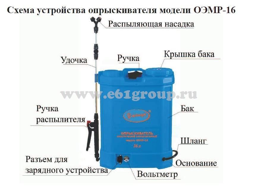 Опрыскиватель электрический Комфорт (Умница) ОЭМР-16 цена