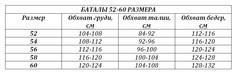 Таблица для больших размеров