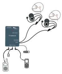 Проводная стерео-гарнитура для установки в мотошлем ALBRECHT AE500S