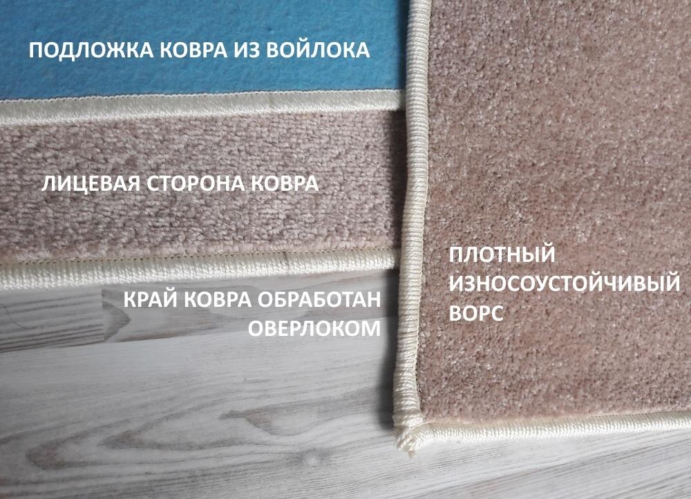 гимнастические ковры