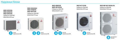 Наружный блок Mitsubishi Electric MXZ-2D53VA для мультисплит системы