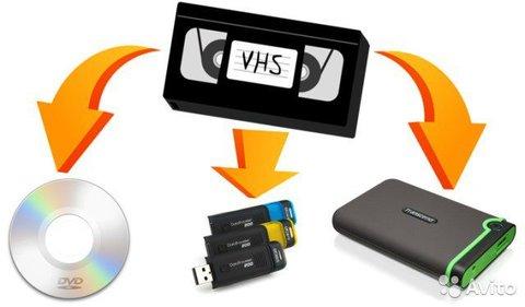 Оцифровка видеокассет на Flash или HD