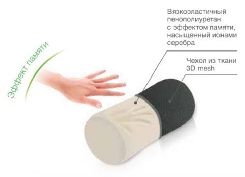Ортопедическая подушка-валик под голову Trelax Autohead П16