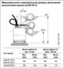 Дренажный насос Grundfos UNILIFT KP 350-A1