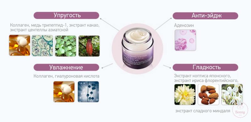 Крем для лица с лифтитг эффектом collagen power lifting cream