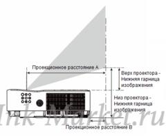 Лазерный проектор Ricoh PJ WUC4650