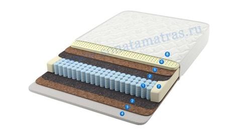 Матрас анатомический, 256 пружин, пружинный, односпальный, двухсторонний (двусторонний), в составе латекс, кокос и струттофайбер Apollon