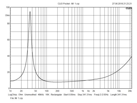 Измерение динамика Dayton Audio ES180Ti-8