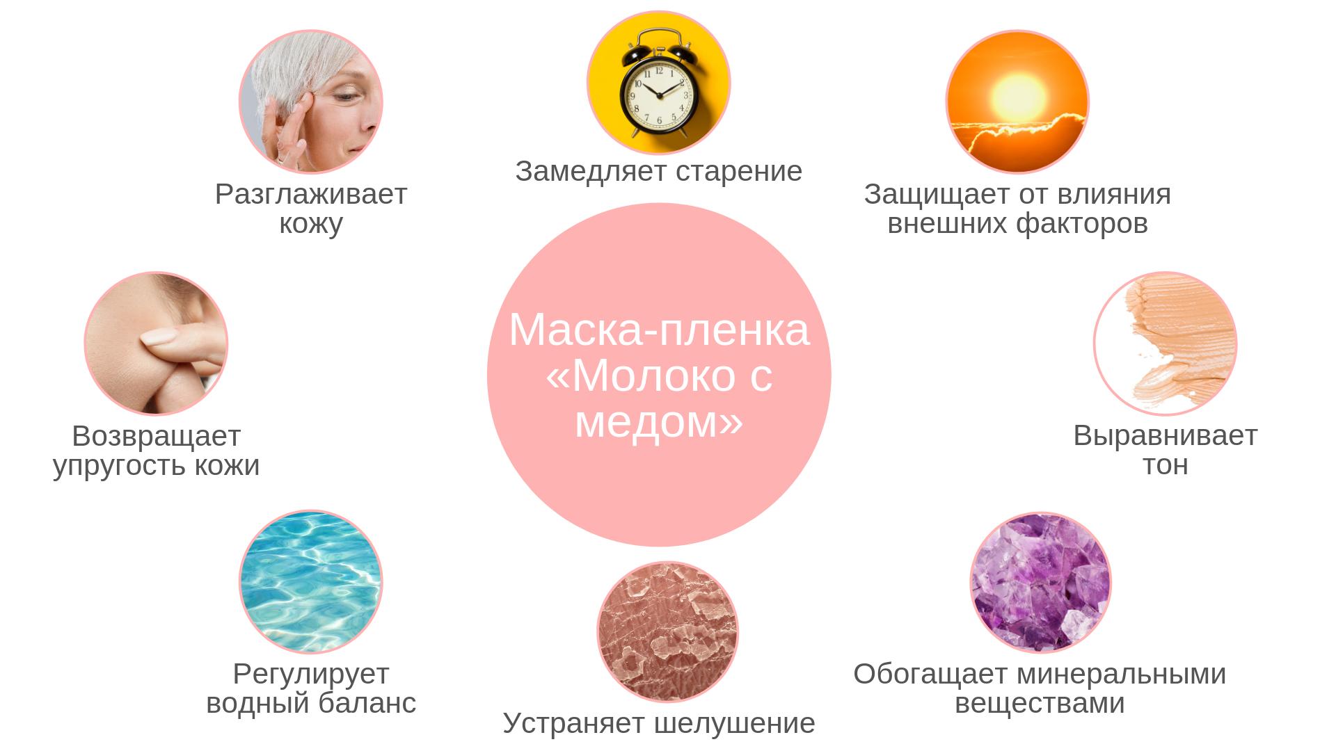 Курс питательной маски-плёнки для лица «ОвисОлио — Молоко с Медом», 10 шт.