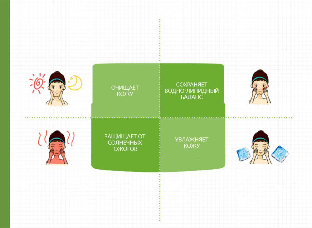 Освежающий и увлажняющий крем-гель для лица и шеи Aloe Vera, 50гр
