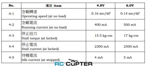 servoprivod-powerhd-1501mg-155-17-kgsm-016-014-sek60-60g-03.png