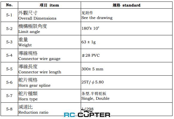 servoprivod-powerhd-1501mg-155-17-kgsm-016-014-sek60-60g-04.png